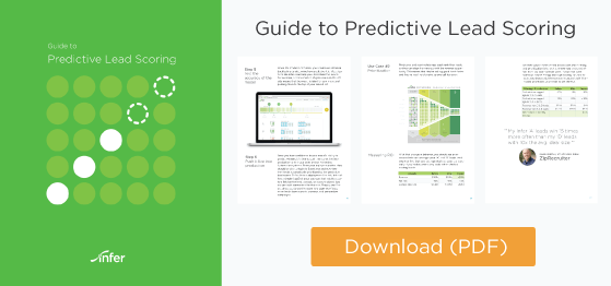 Guide to Predictive Lead Scoring